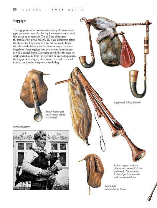 The World Atlas of Musical Instruments - Buy book online - Ullmann ...