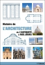 Histoire de l'architecture