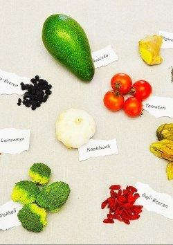 superfoods-was-steckt-dahinter-vorschau