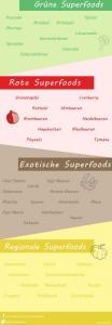 infografik-superfoods